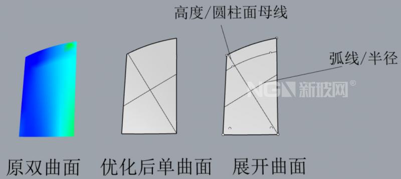 犀牛软件在(双)曲面玻璃深加工中的应用
