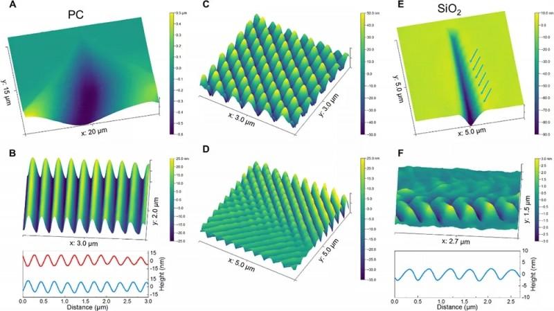 高分子玻璃和氧化物玻璃中空穴行为诱导的断面周期性纳米结构图案